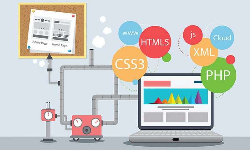 languages used to design websites and app